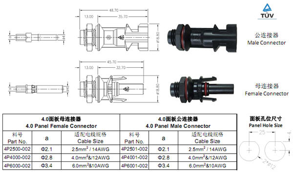 Panel connector IP67 PV4.0 for Cable 6 sq.mm.